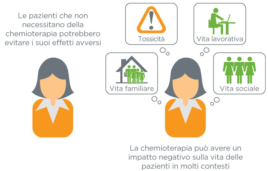 genomic-test-side-effects-ITA.jpg